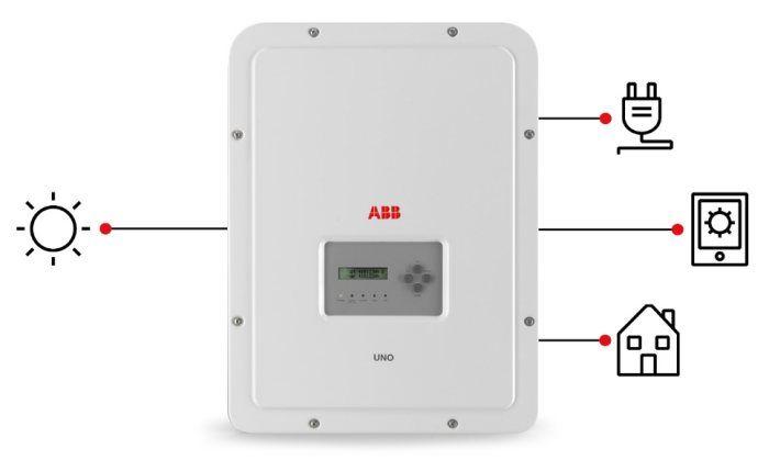 Solar Inverter ABB UNO-4.2-TL-OUTD-S