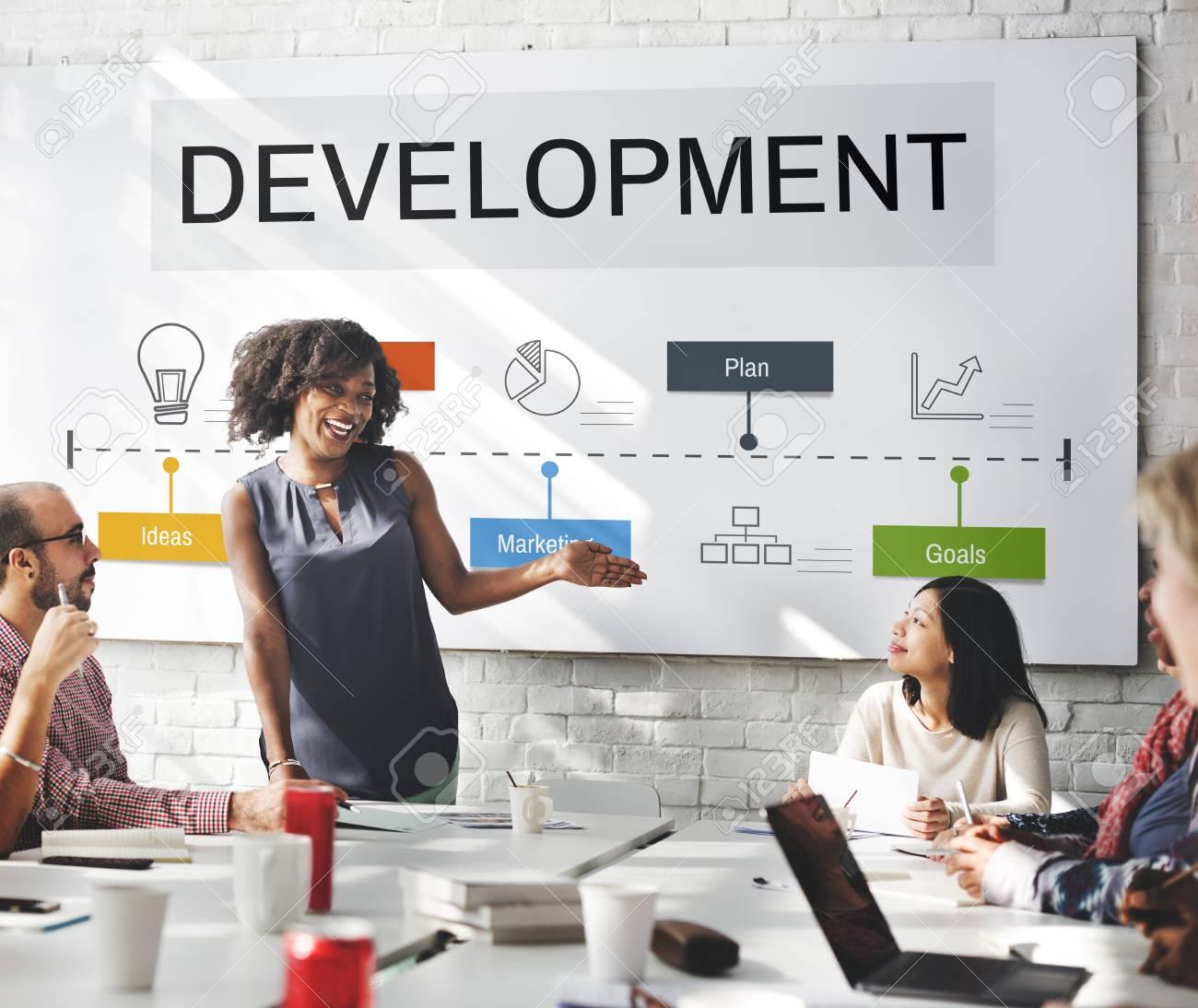 Business development investment in Vietnam